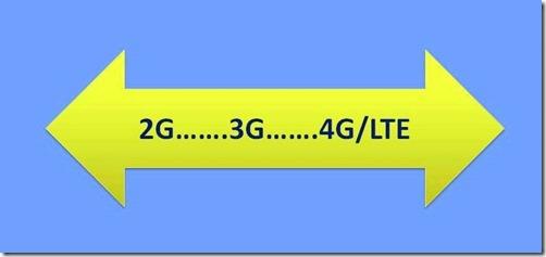 3G 4G LTE Pakistan